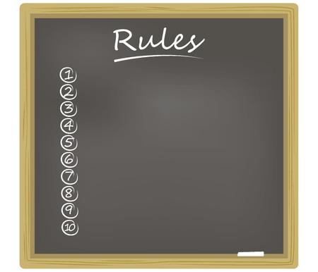 Chalk blackboard with an empty rules list