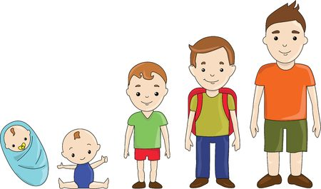 generations: Boy generations at different ages: infancy, childhood, teen, adolescence.