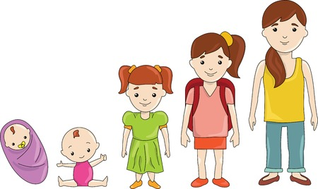 infancy: Generations girls at different ages: infancy, childhood, adolescence, youth.