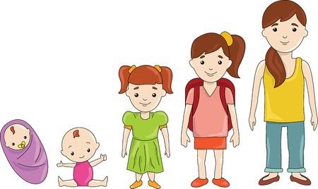 Generations meisjes op verschillende leeftijden: kinderschoenen, de kindertijd, adolescentie, jeugd. Vector Illustratie