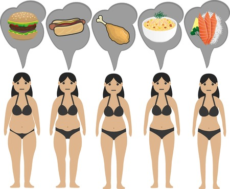 woman dreaming: Five stages of weight loss of a young woman dreaming about different food