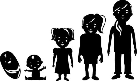 ageing: Girl ageing silhouettes from baby to teen.