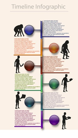 human evolution: Human evolution timeline infographic Illustration