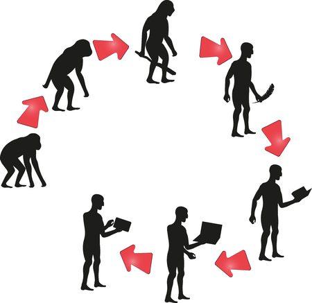 Illustratie van de mens en techniek evolutie in de cyclus Vector Illustratie