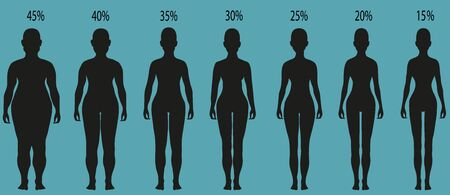 Women silhouettes with different obesity degrees.