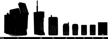 Evolution of the cell phone black and white