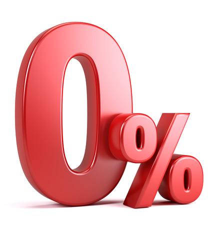 zero percent Imagens