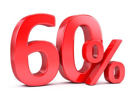 liquidation: 60 perecentage