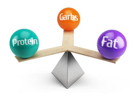 Buen concepto de dieta equilibrada - grasas carbohidratos y proteínas - 3d Foto de archivo - 68664907