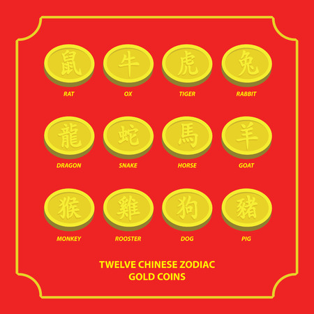 Twelve chinese zodiac gold coins. Can use of banner, brochure, flyer, greeting card.