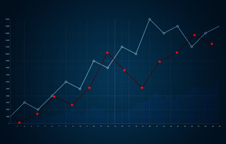 Abstract financial raising graph and chart. Business growth, investment and stock market chart background