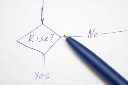 risks in management photo