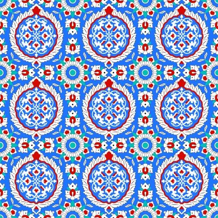 r�p�titif: mod�le dans la conception islamique traditionnelle