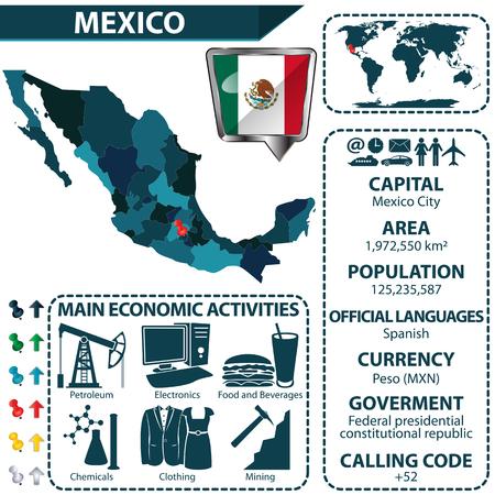 actividad: Vector de mapa de México con datos estadísticos y las principales actividades económicas