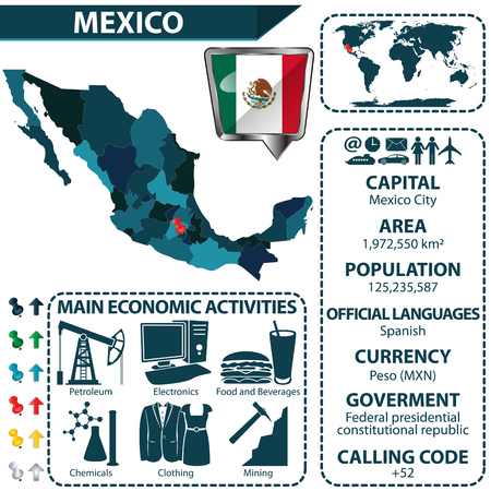 economics: Vector of Mexican map with statistical data and main economic activities Illustration