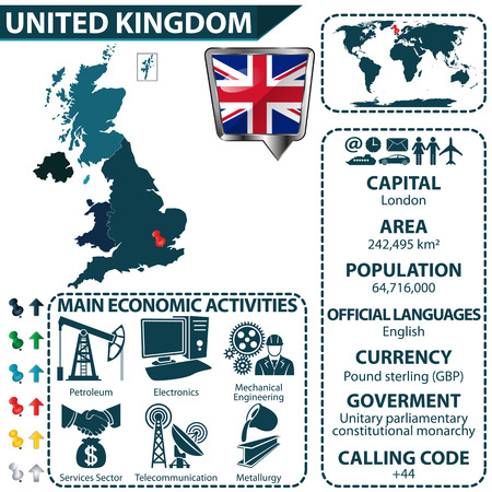 statistical: Vector of United Kingdom map with statistical data and main economic activities Illustration