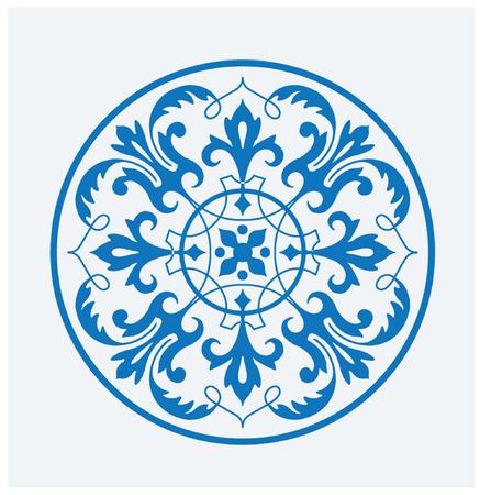 circumference: ornament