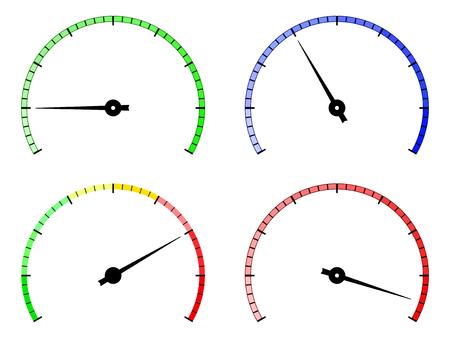 Blank gauge round scale