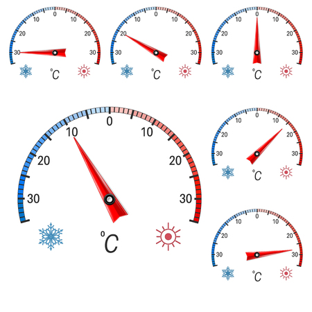 Outdoor thermometer scales