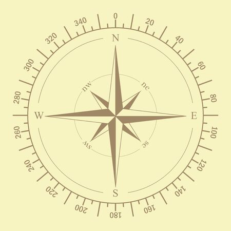 Navigational compass in retro style. Flat drawing. Vector illustration Çizim