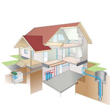 House in cut, boiler floor heating infographic.