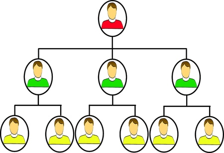 Organization chart in a company Ilustracja