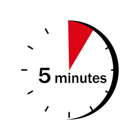 Na tarczy zegara zaznaczono czerwonym sektorem 5 minut