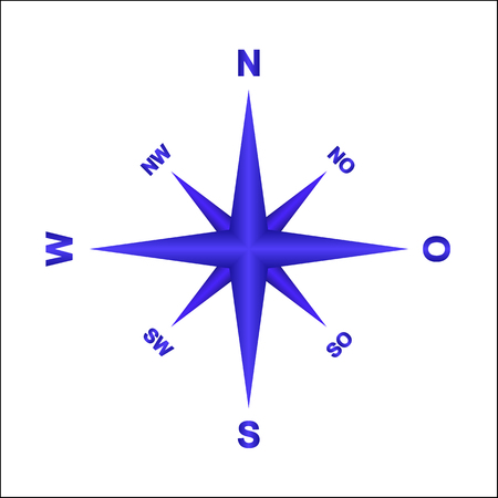 symbol of the cardinal points and the corresponding lettering Banque d'images - 126734321