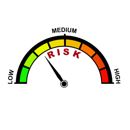 Grafische Darstellung der Risikostufe in Form eines Gerätes mit einem Pfeil