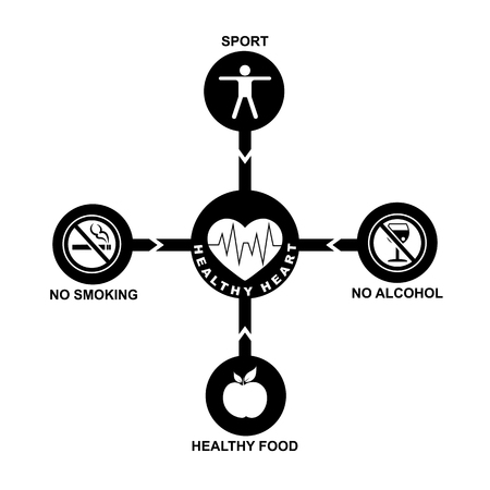 Factors are the components of good health, simple drawing