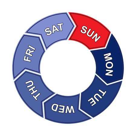 Pie chart with days of the week. Six working days and one day of rest. Flat design.