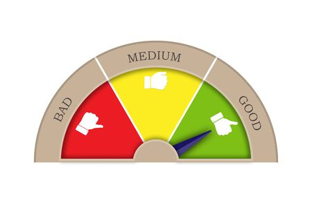 Satisfaction rating from three sectors-good, medium, bad. Arrow in sector Good. Graphic image of tachometer, speedometer, indicator.