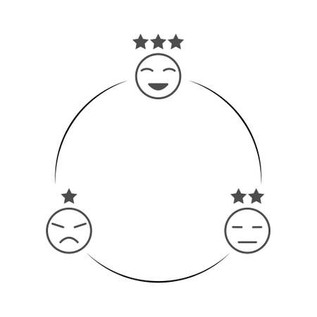 Icons of emotions. Survey rating icons or customer service rating. Flat style