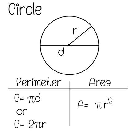 Formula of con