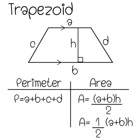 Formula of Trapezoid