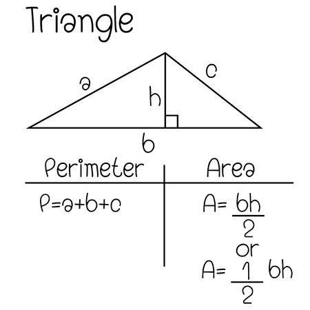 Formula of Triangle Ilustrace