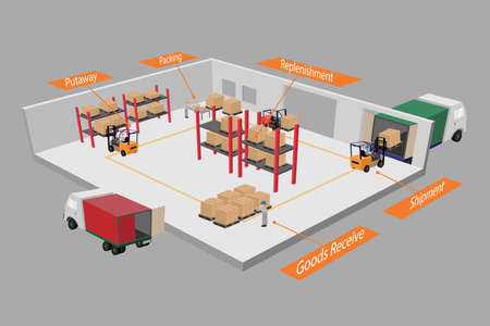 Perspective view of product clutches. Concepts of enterprise resource planning for warehouse management.