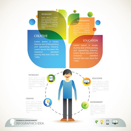 tree of knowledge: Human and environment education of infographics idea