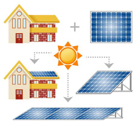 Solar Panel set Illustration