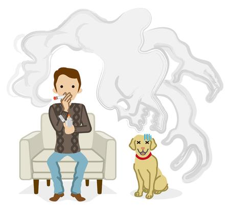 Smoking risk -Pets