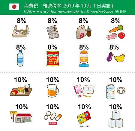 Ensemble de taux de taxe à la consommation japonais - texte japonais signifie