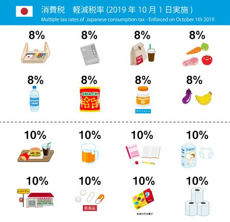 Japanese consumption tax rates set - Japanese text mean