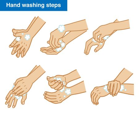 Hand washing process set