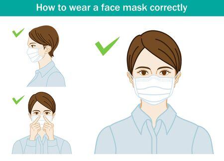 Woman wearing a face mask correctly - Three clip art Vektoros illusztráció