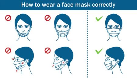 Example of woman wearing a face mask , incorrect or correct - line art Vettoriali