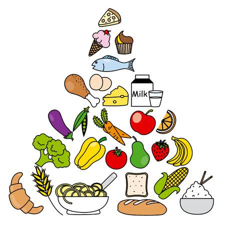 food pyramid  Иллюстрация