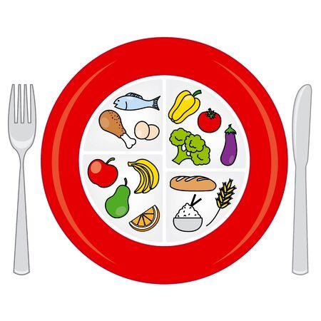 food: food wheel Illustration