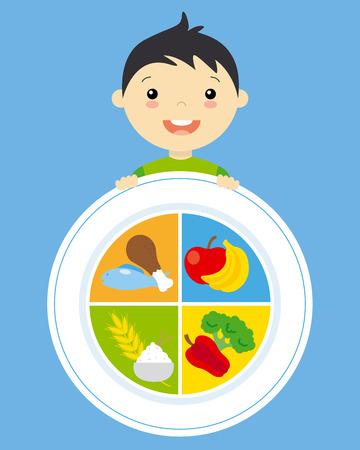 comiendo platano: comida sana. ni�o con un plato de comida