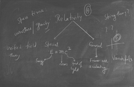 educational institution: Blackboard of a mathematics class of a higher educational institution Stock Photo
