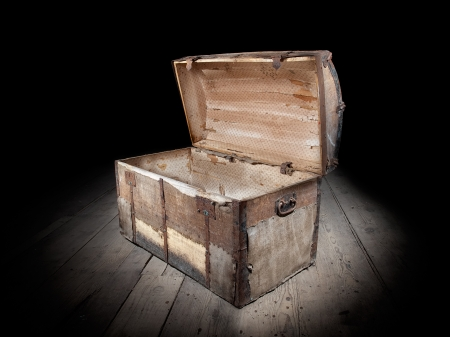 Treasure chest is open and empty